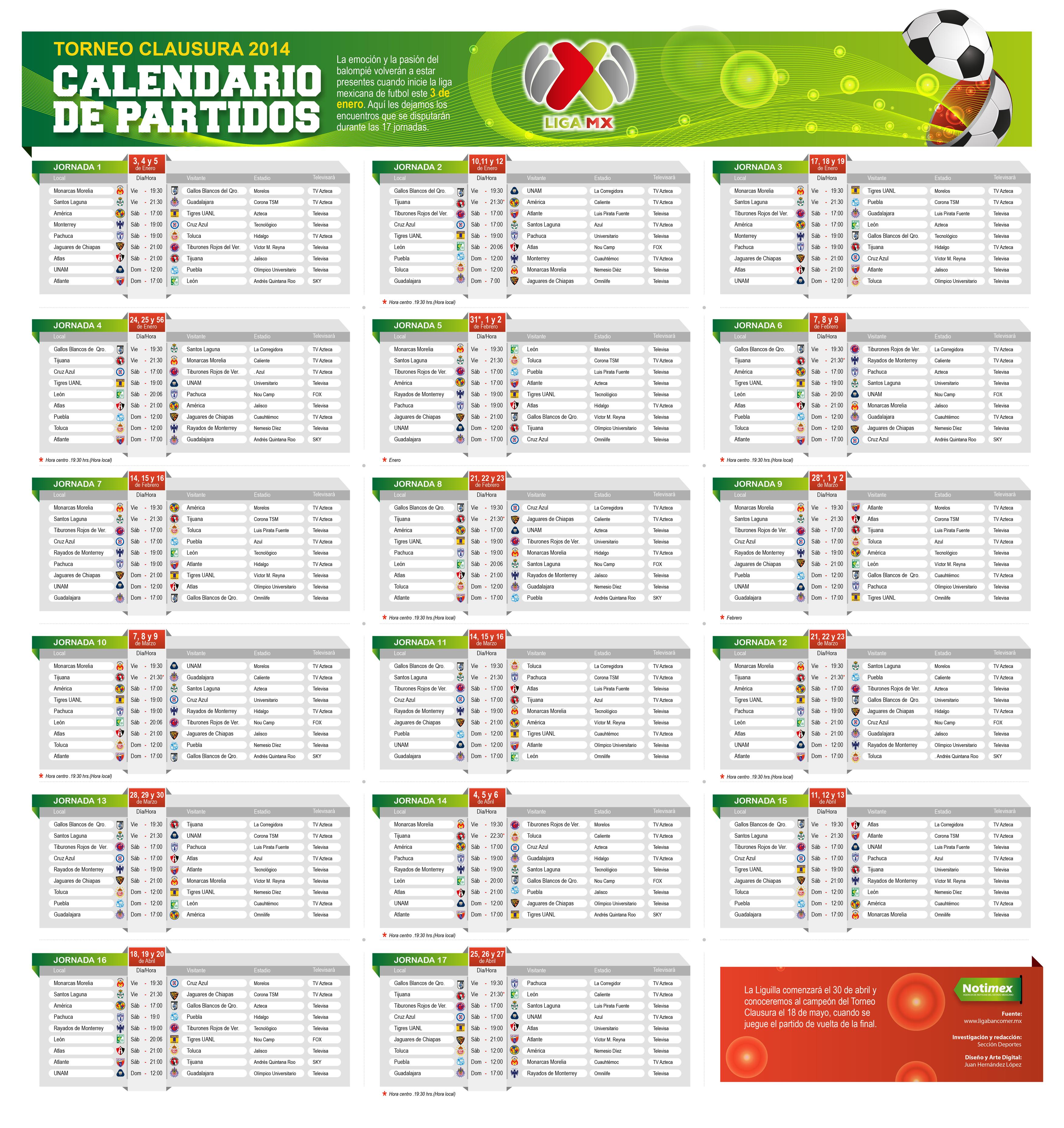 TelevisaDeportes.com | Liga MX Apertura 2014 | Calendario