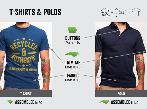Lo que todos desechan esta marca lo utiliza para crear ropa